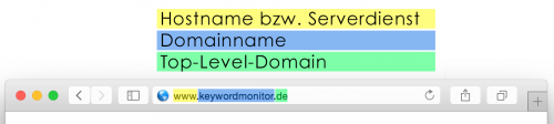 Hostname . Domain . TLD